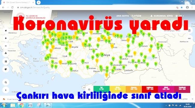 Koronavirüs yaradı