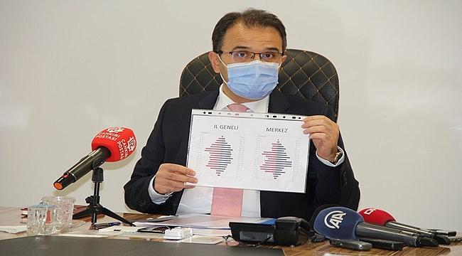 Vali Ayaz Koronavirüs seyri hakkında basını bilgilendirdi